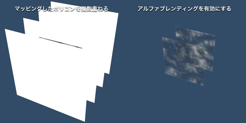 並べたポリゴンに 3D テクスチャをマッピング