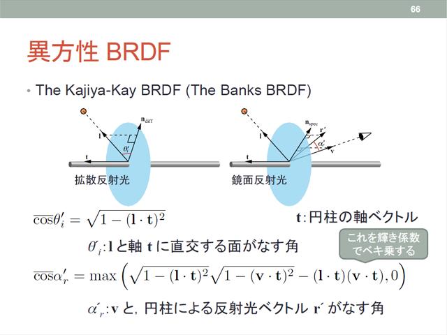 異方性 BRDF