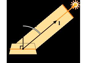 単一光源による放射照度