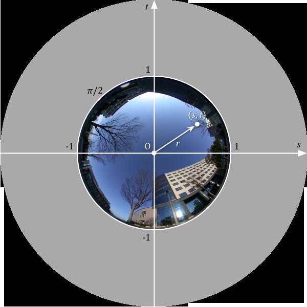 天空画像の座標系