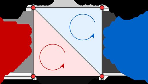 二つの三角形のインデックス