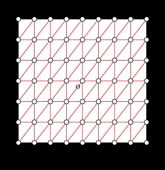 クリッピング空間に描く格子